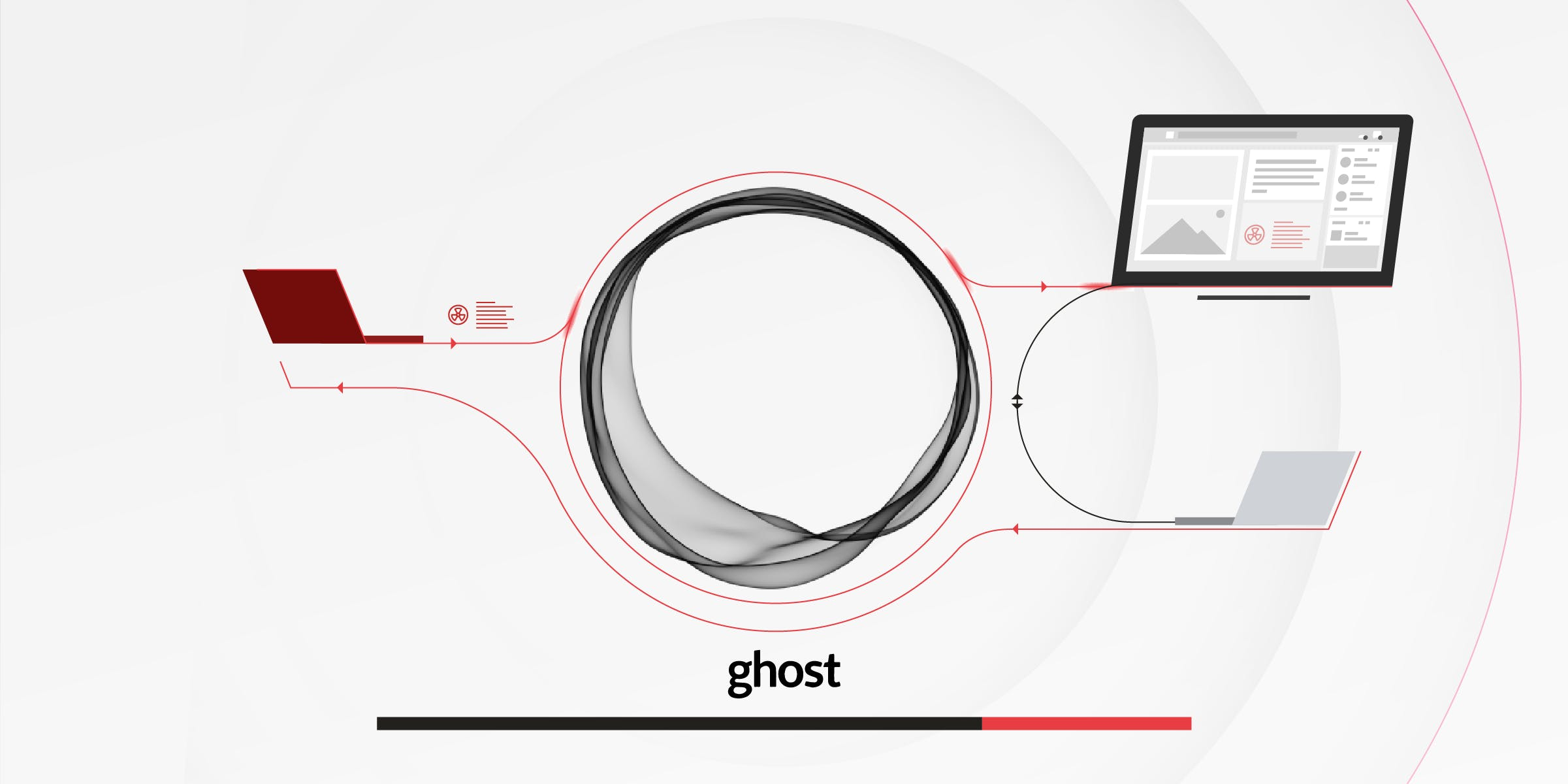 An unauthenticated attacker compromises a Ghost user