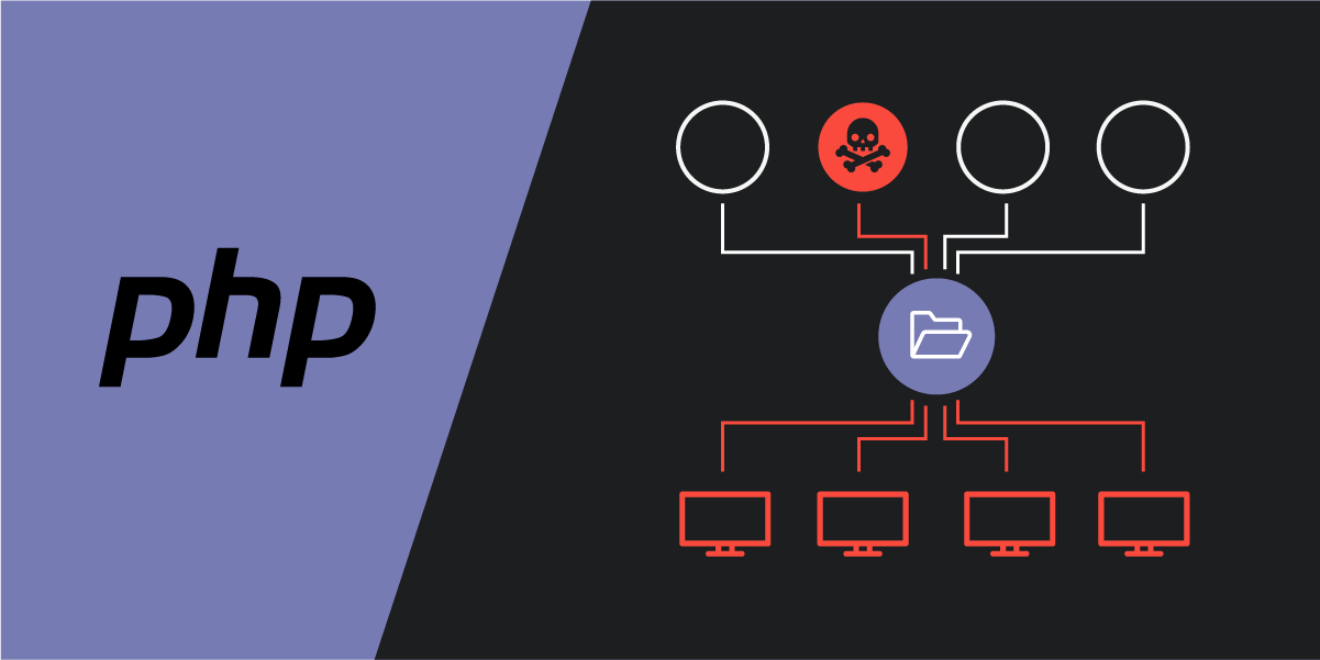 PHP Supply Chain Attack