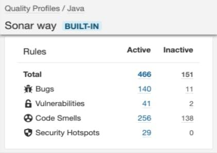 Java Sonar way Quality Profile