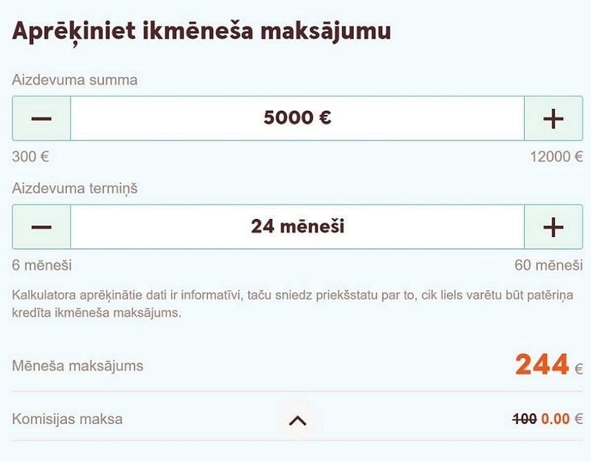 Swedbank patēriņa kredīts