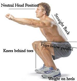 man performing proper squat form