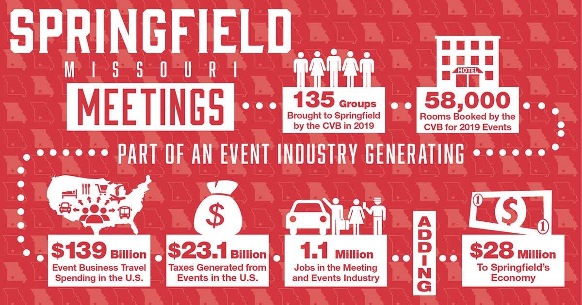 Springfield Missouri Meeting Industry