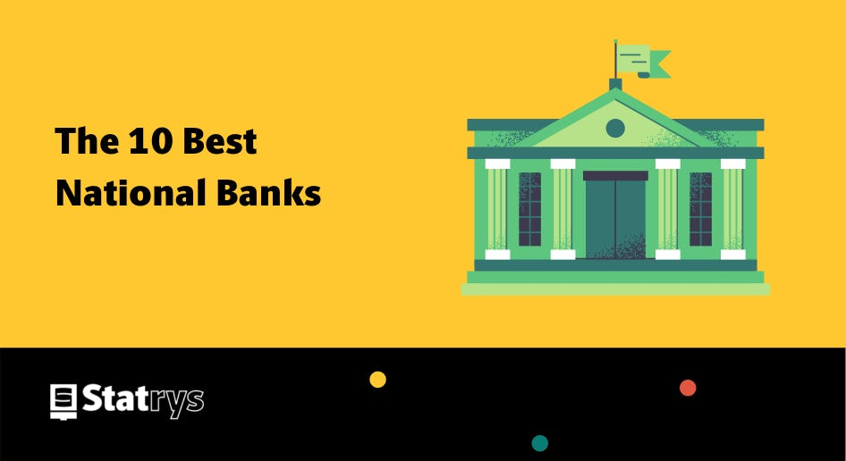 Best national banks in the US