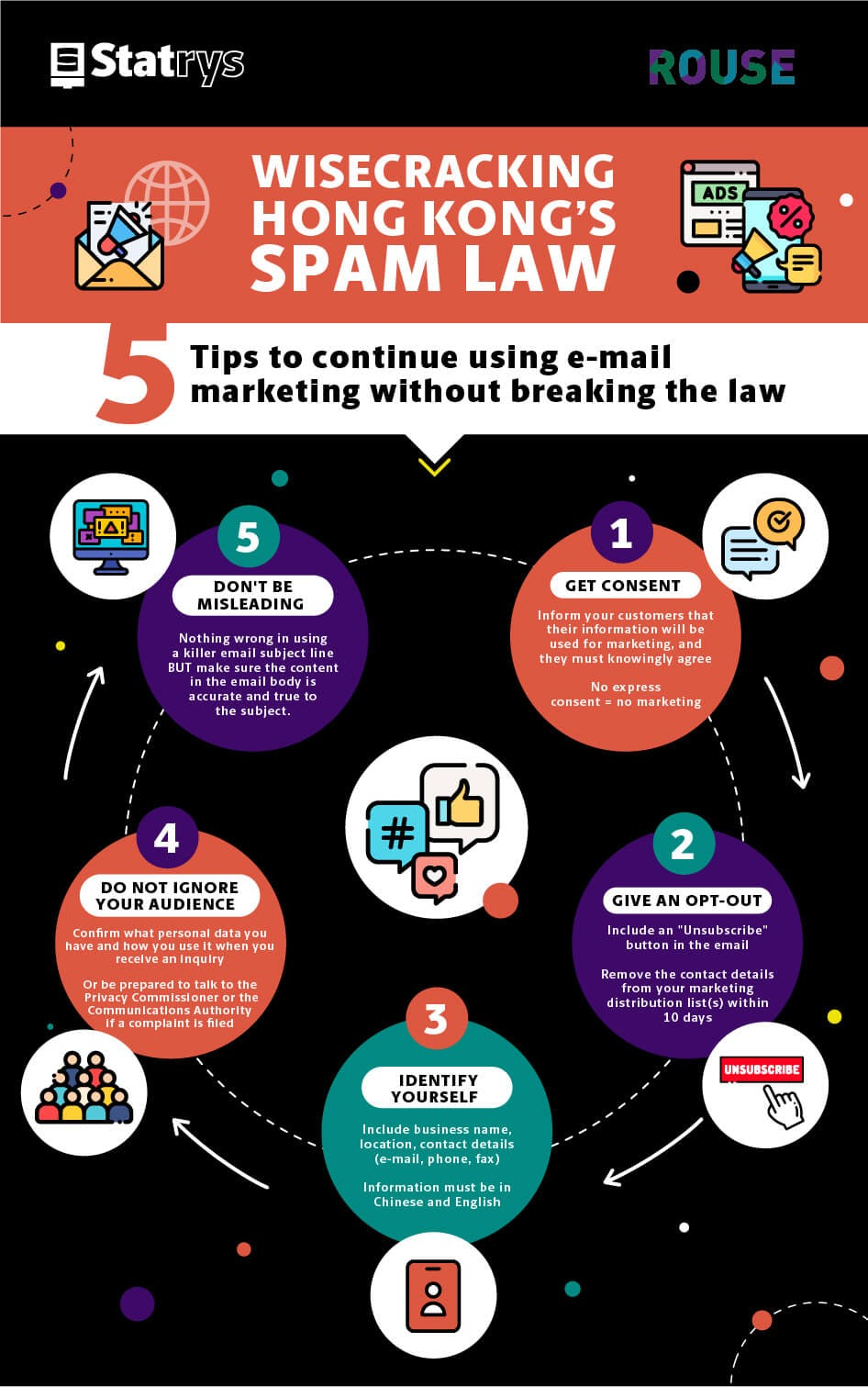 Spam email infographics-5 Legal Tips from Rouse