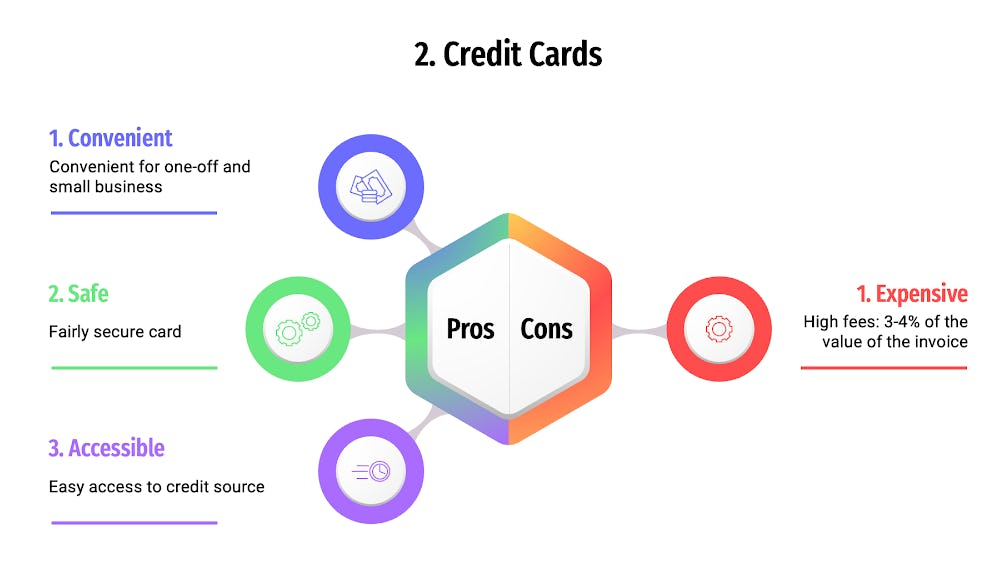 credit card payments b2b