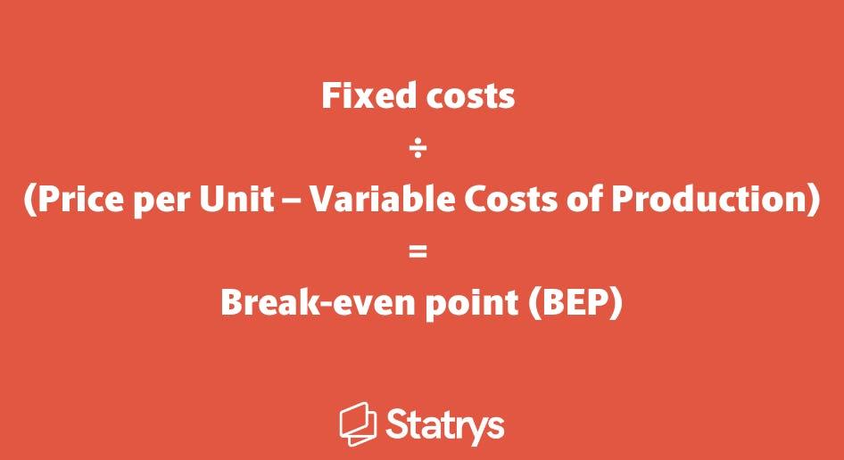 Break even analysis calculation