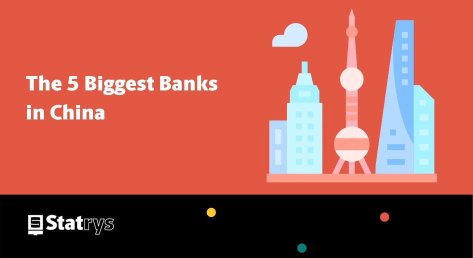 biggest banks in China