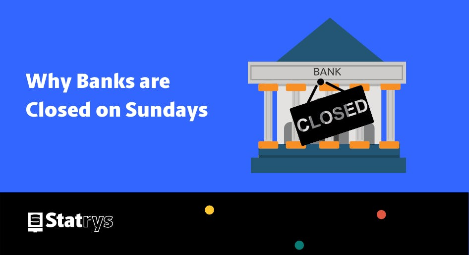 why banks are closed on sundays