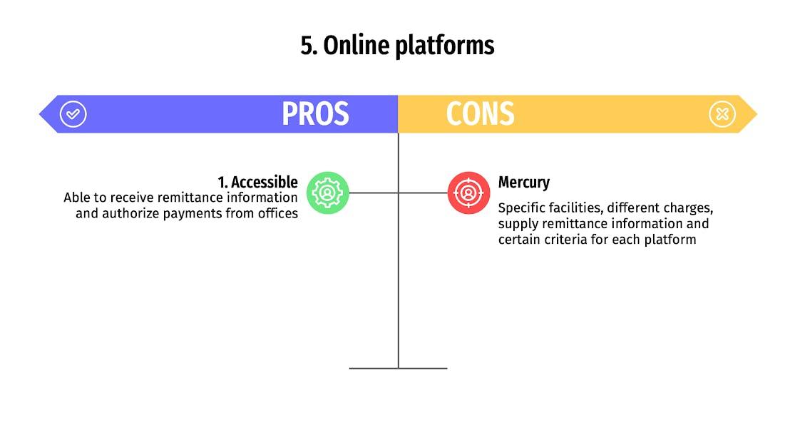 online payment platforms