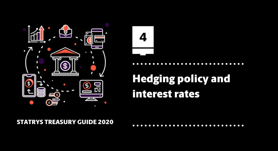 hedging policy and interest rates