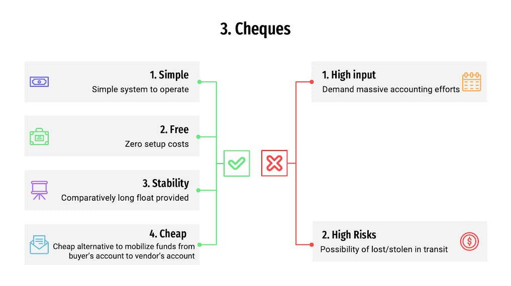 Cheques as b2b payment