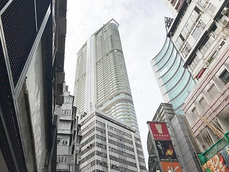 guide to tsim sha tsui retail space hong kong