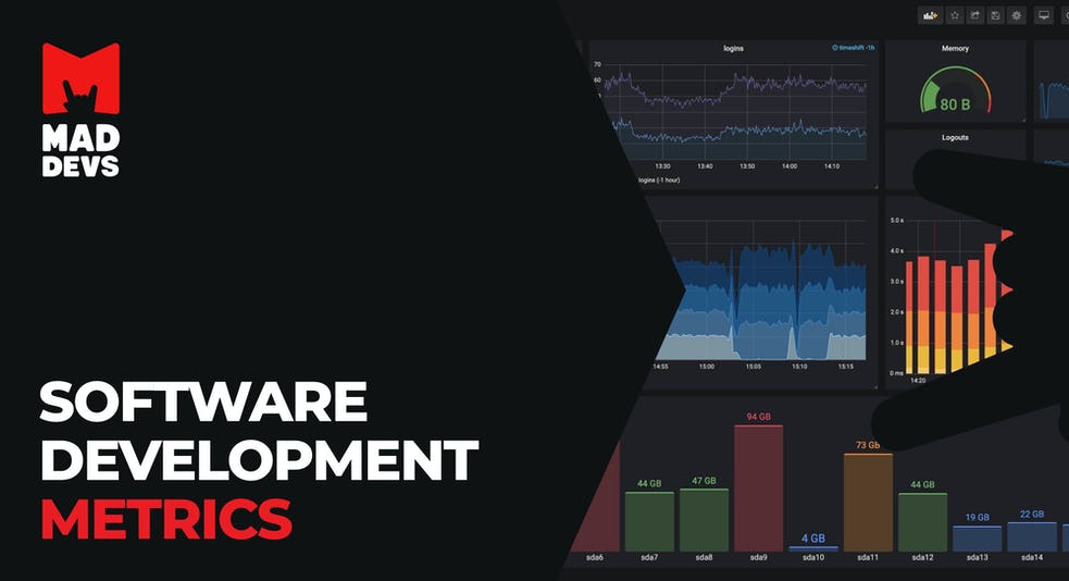 Software Development Metrics.
