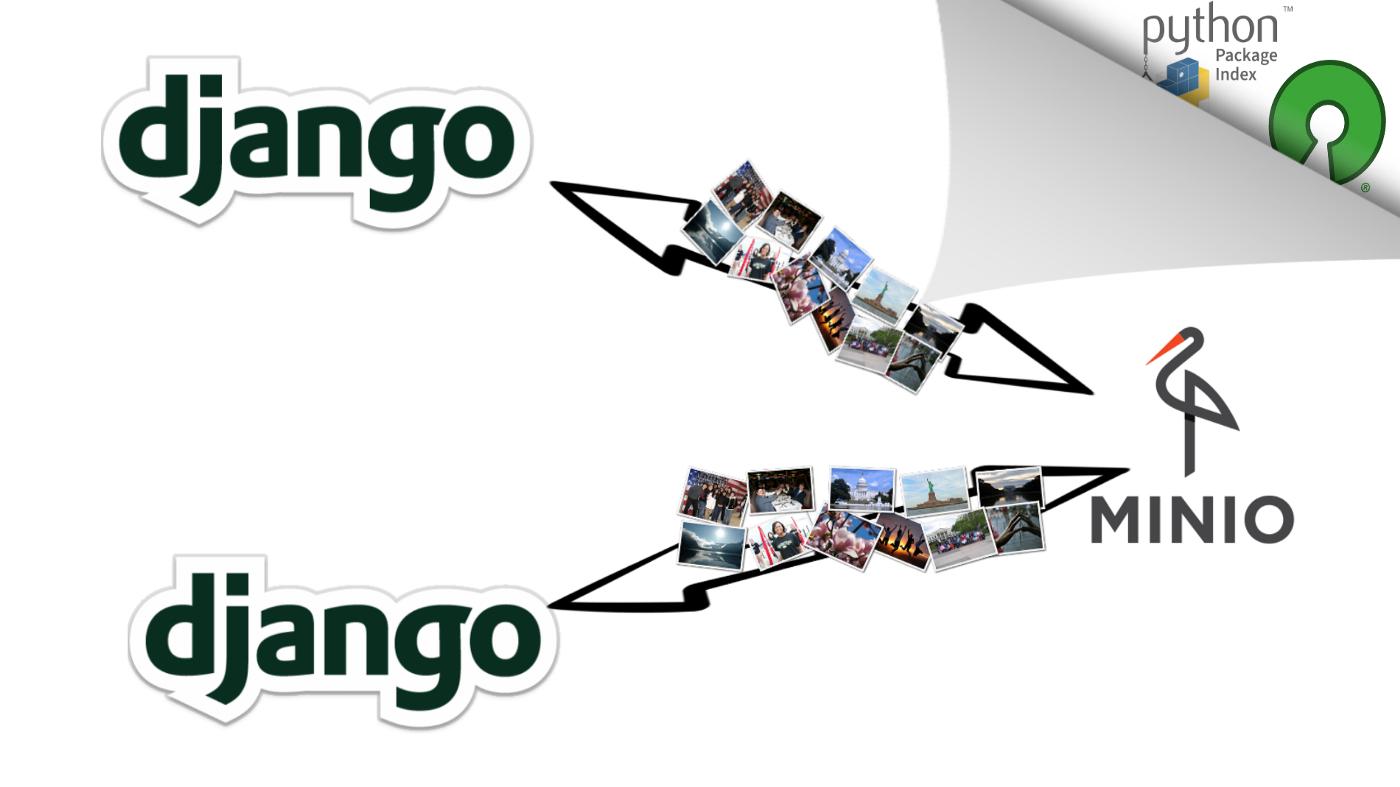 Django.