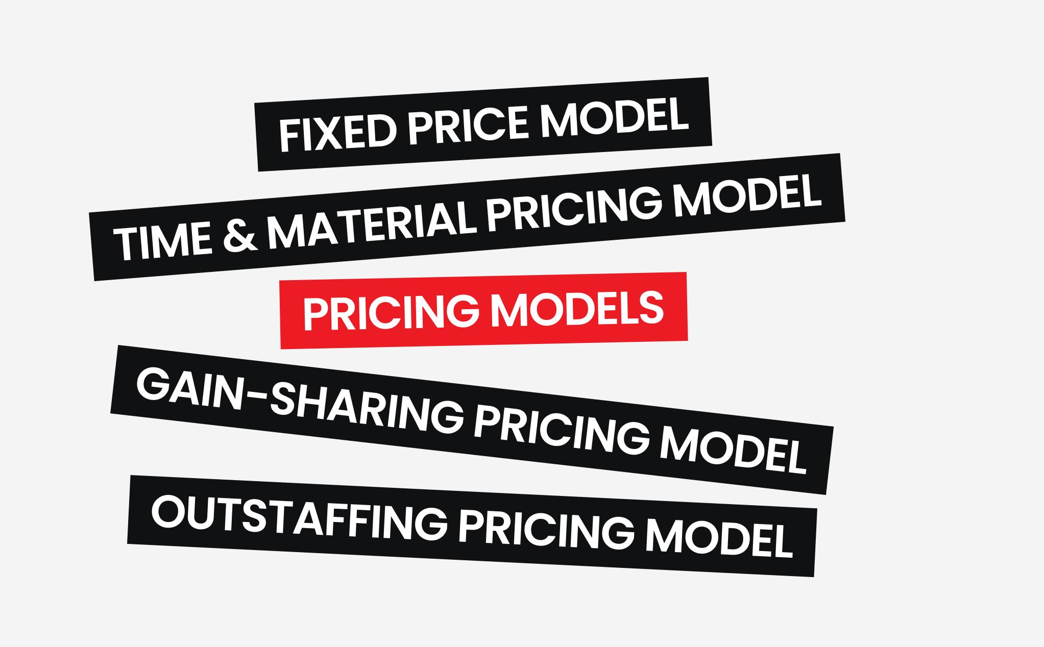 Pricing Models.