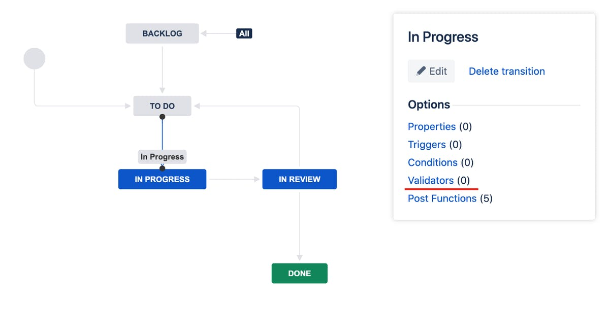 The transition from To Do to the In Progress Status in Jira Software.