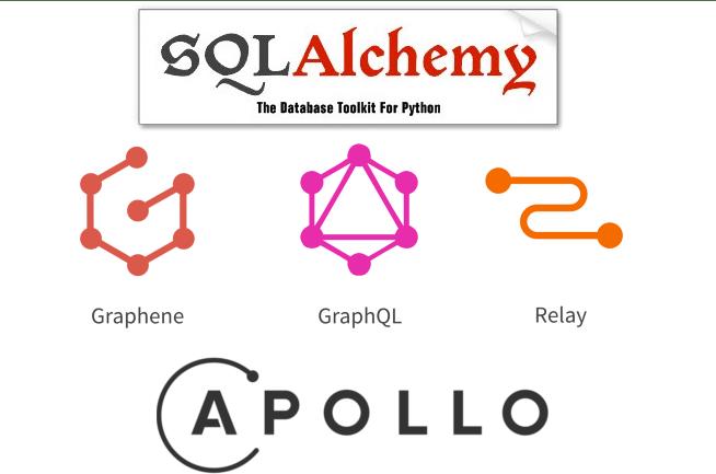 Apollo Client.