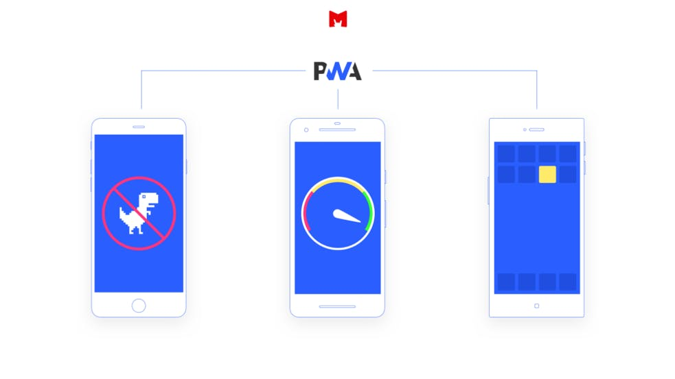 PWA vs Mobile Application.