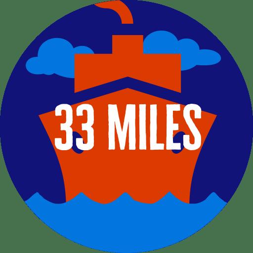 33 miles