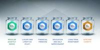 6 jars money management strategy