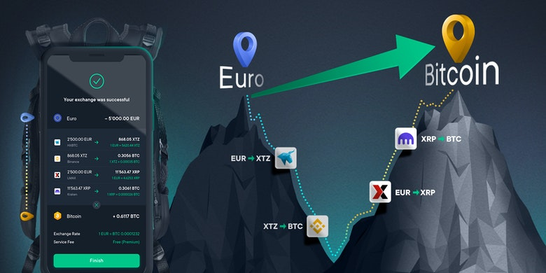The Smart Exchange Report shows you the route we take to get you the best deal