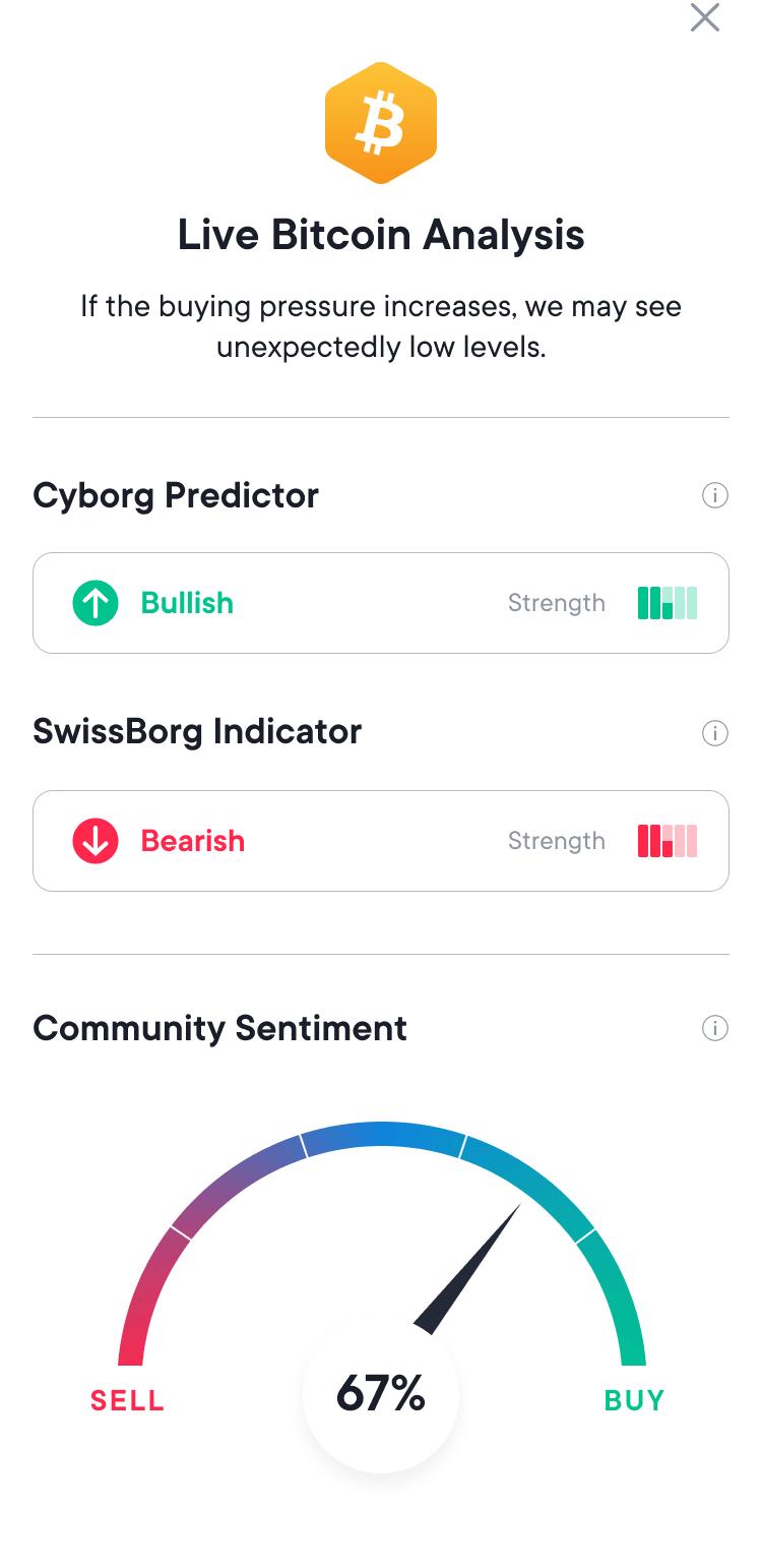 Marketplace analysis