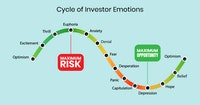 Cycle of market emotions : Contrarian Investing approach (Dantheman, Steemit, 2016)