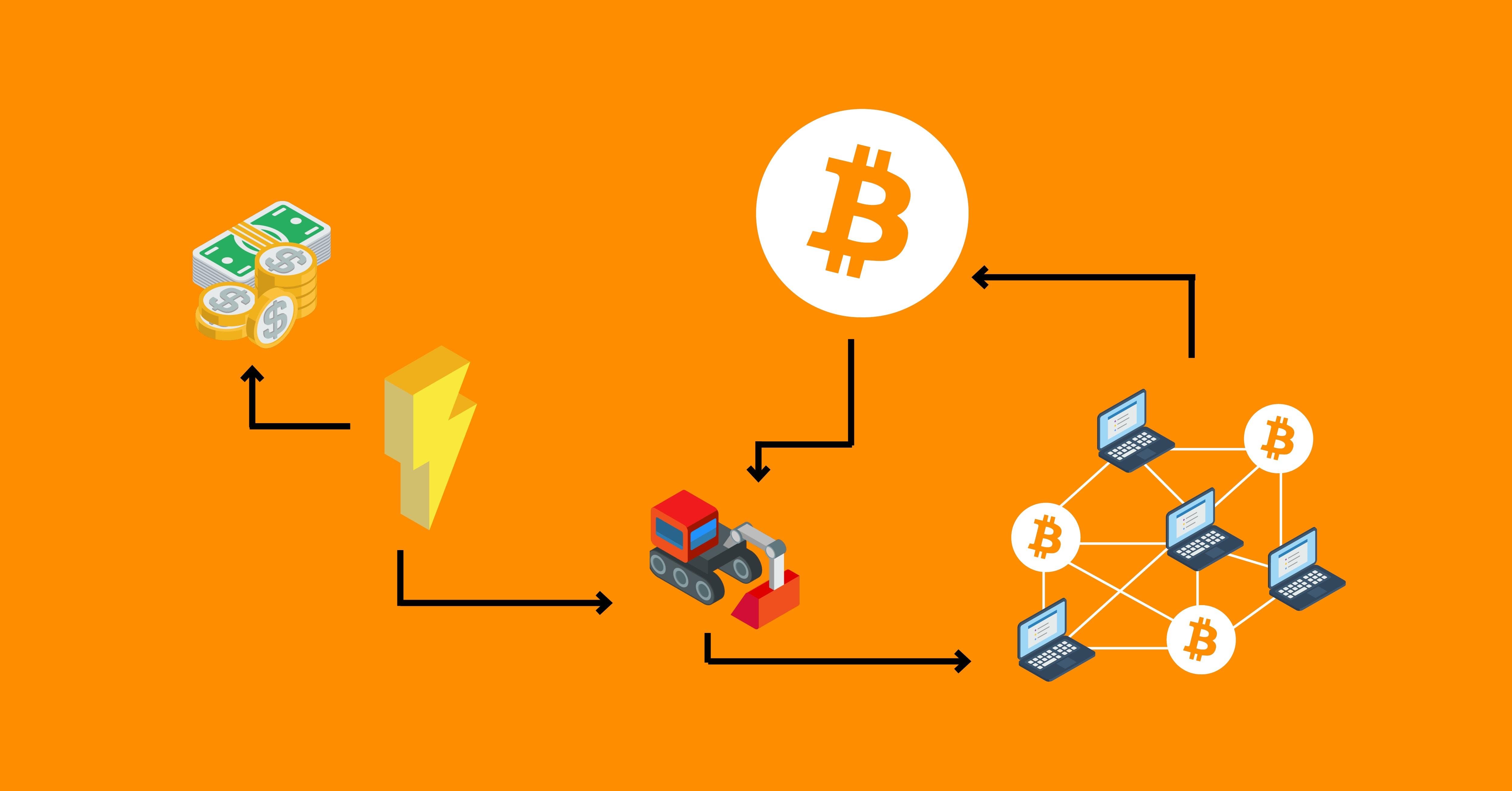 Transaction on the Bitcoin Blockchain