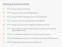 Timeline of the evolution of staking cryptocurrencies