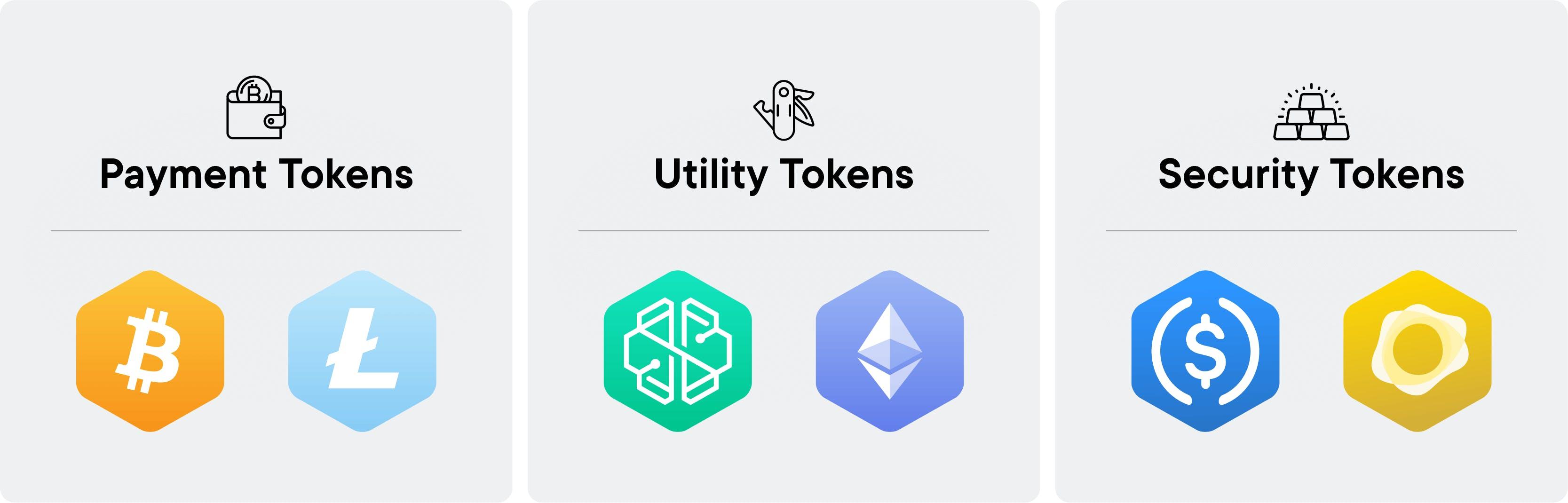 Utility Tokens Types