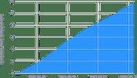 Cumulative user earnings (Premium and standard users)
