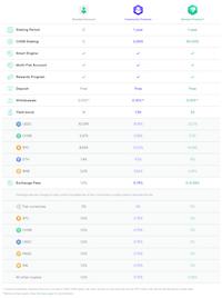 Premium comparison table