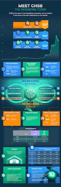CHSB Infographic