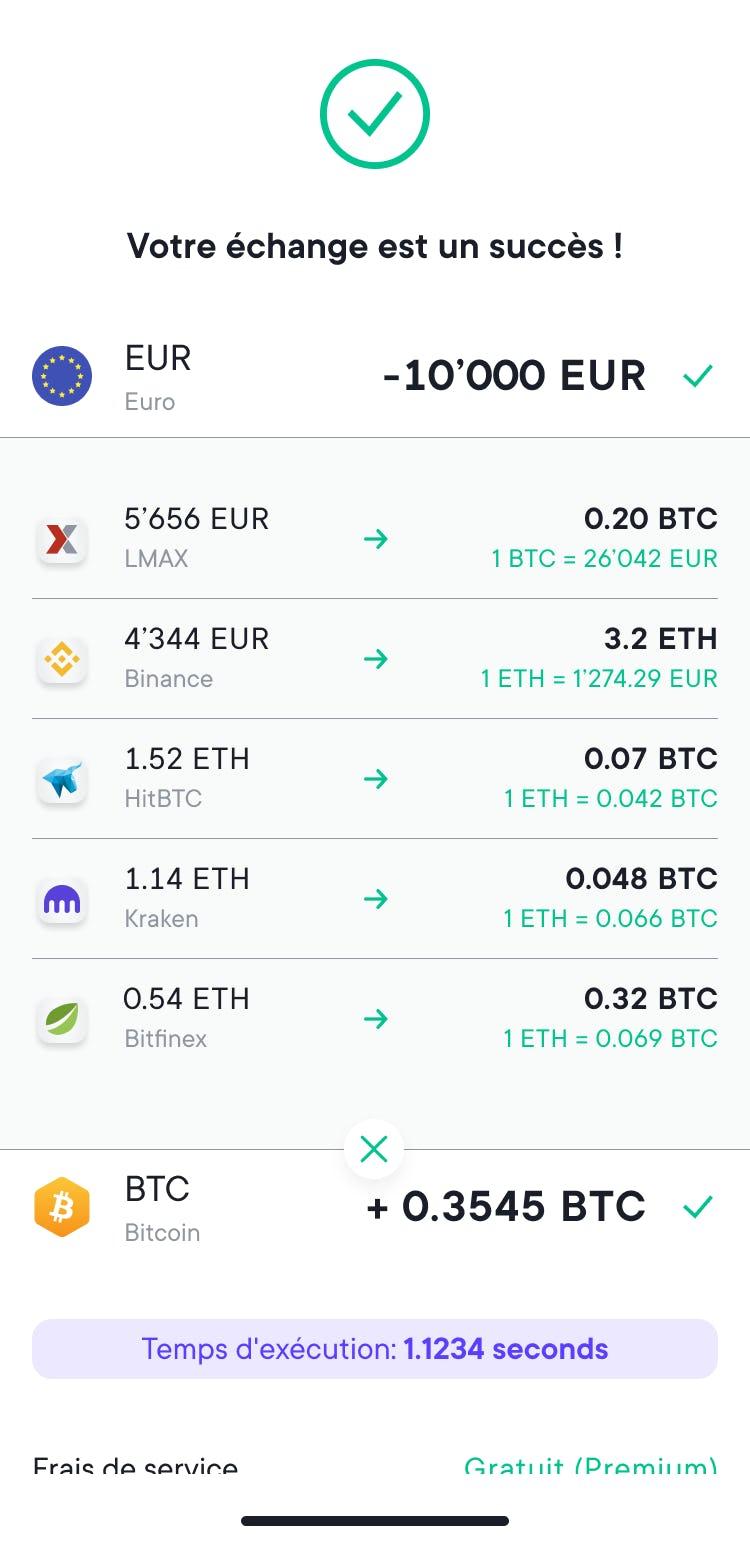 Smart Exchange Report