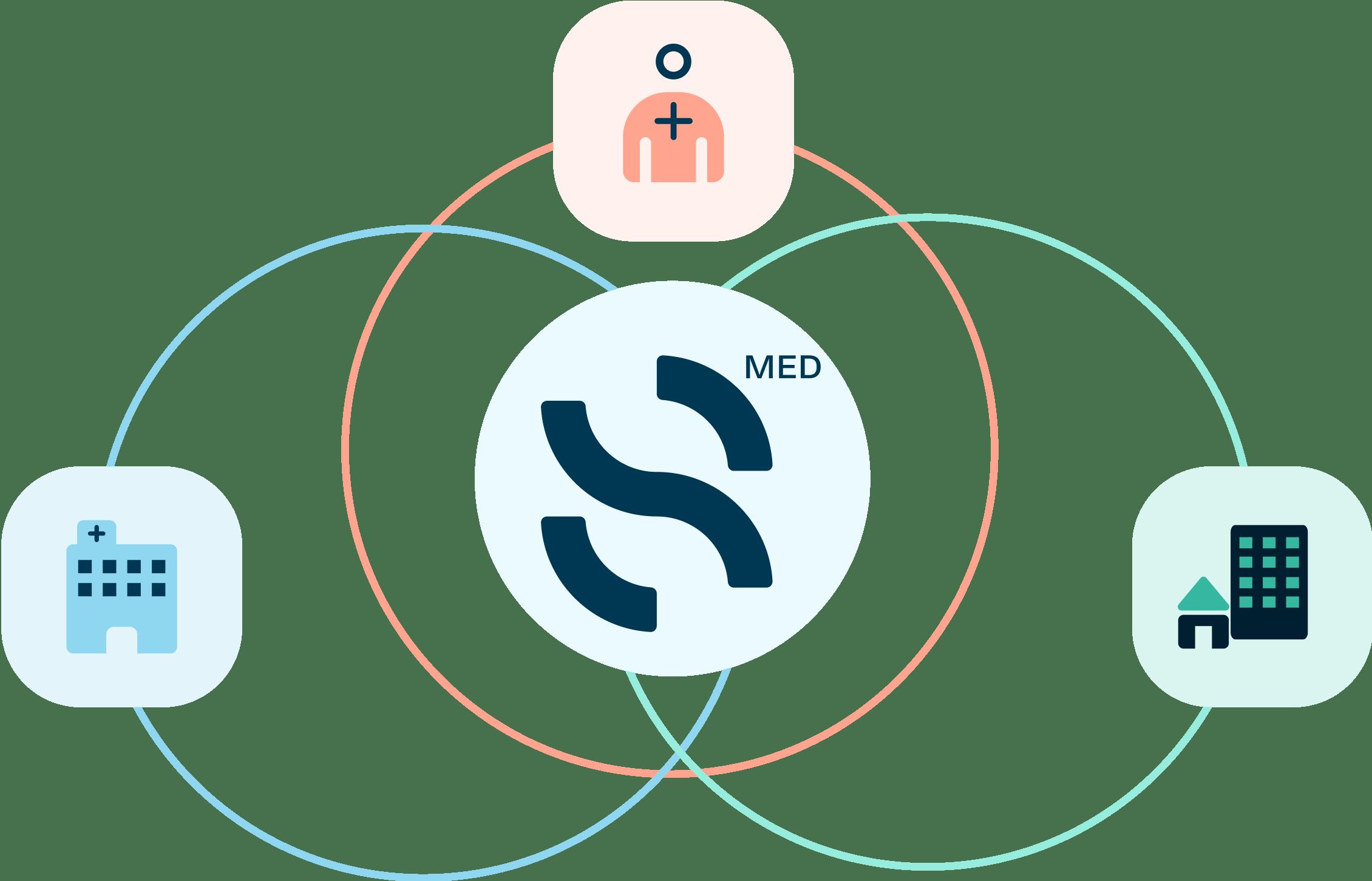Fluidifier le parcours ville-hopital avec Synapse Plateforme