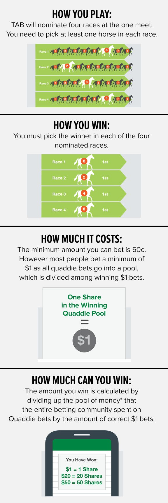 quaddie betting explained take