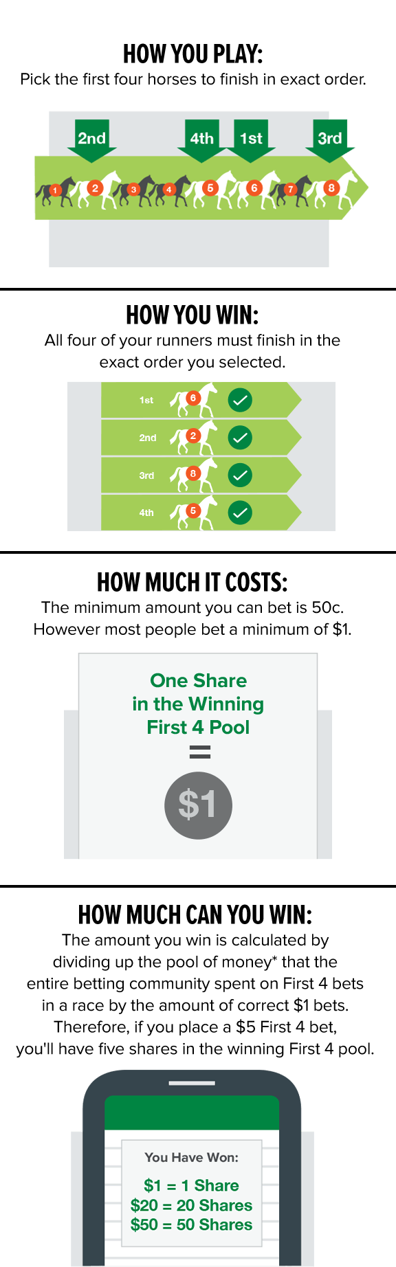 Melbourne cup betting first four games cara dapat 1 bitcoins