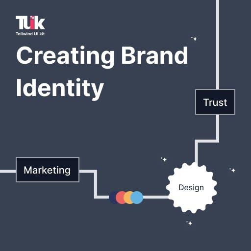 Creating Brand Identity Main image
