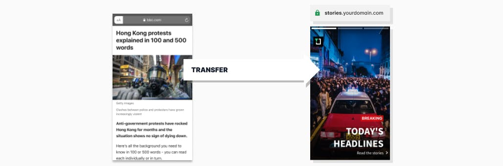 Your Tappable editorial web story in 15 minutes