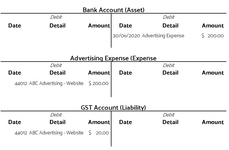 Example Accounting T-Ledger Journal