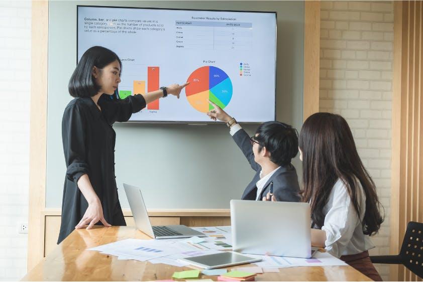 Meeting Erfolgsprognose Diagramme Finanzplanung