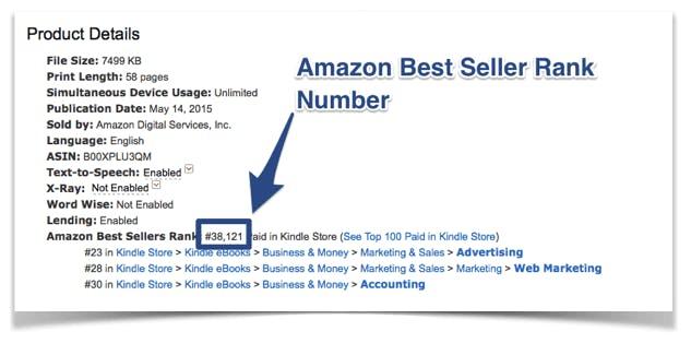 Amazon Product Prices & SEO