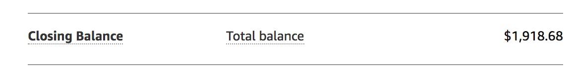 Amazon Closing Balance Profit