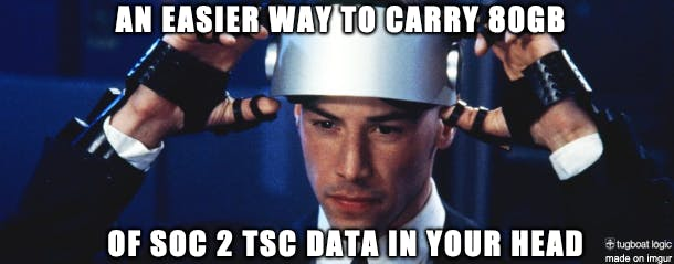 You don't need to go Johnny Mnemonic to memorize the SOC 2 mnemonic of SAPCP: SOC 2 Always Pains Compliance Professionals.