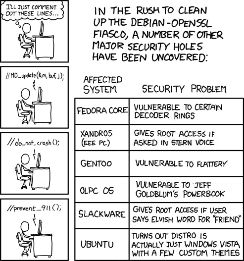 xkcd's take on security issues in his Security Holes comic is frighteningly accurate and funny.