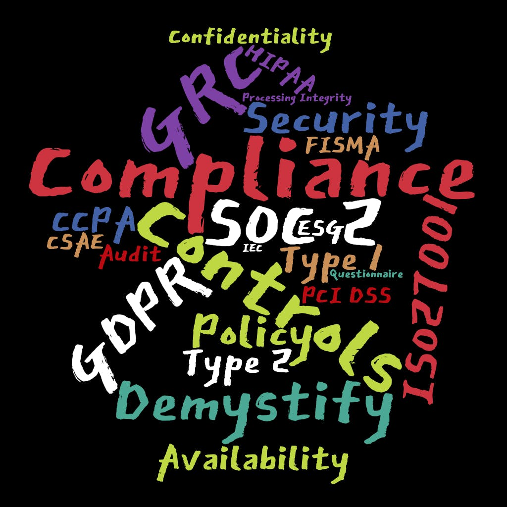 Every industry has its jargon, but arguably none more so than security and compliance.