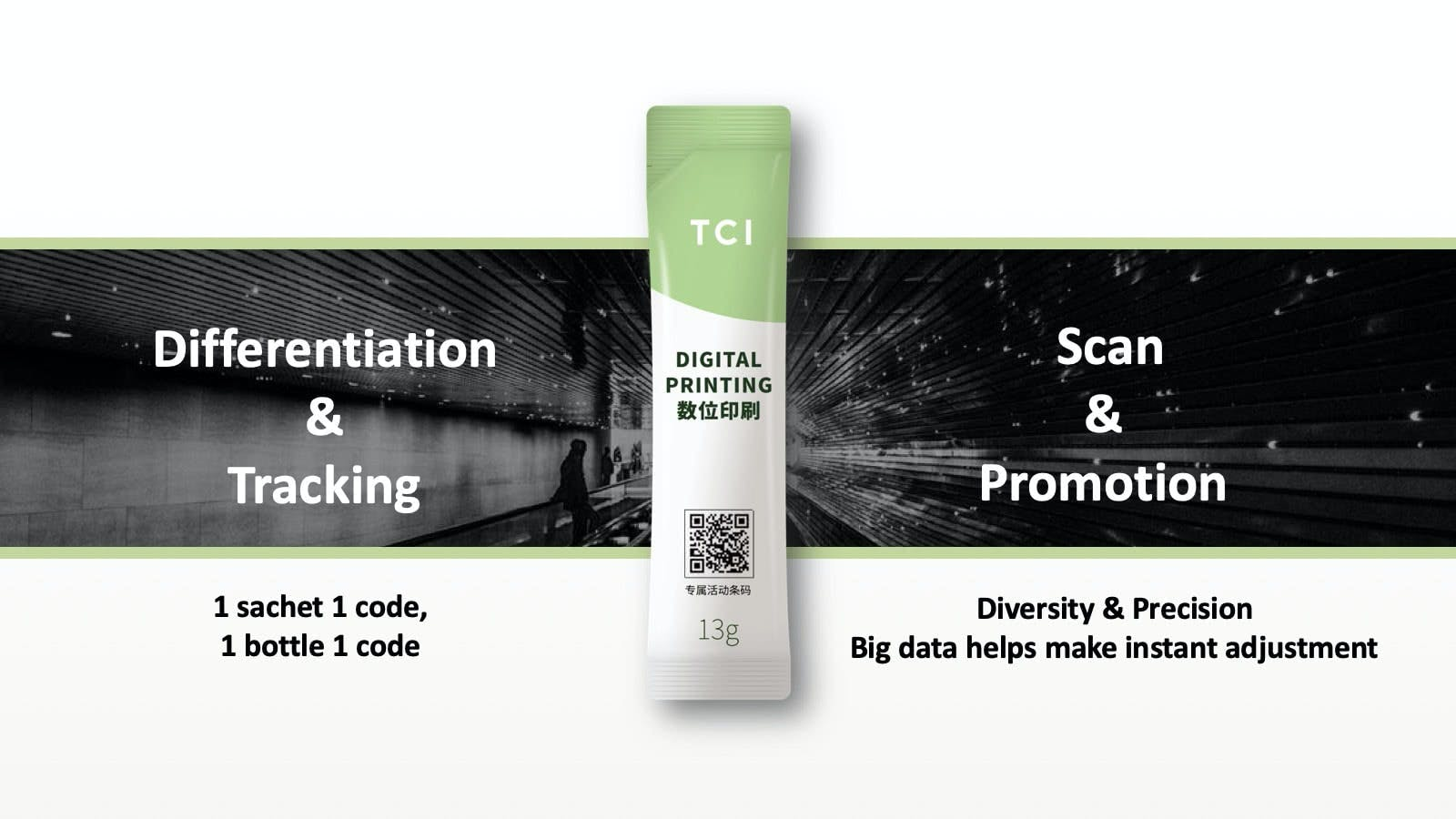 TCI Digital Printing Packages