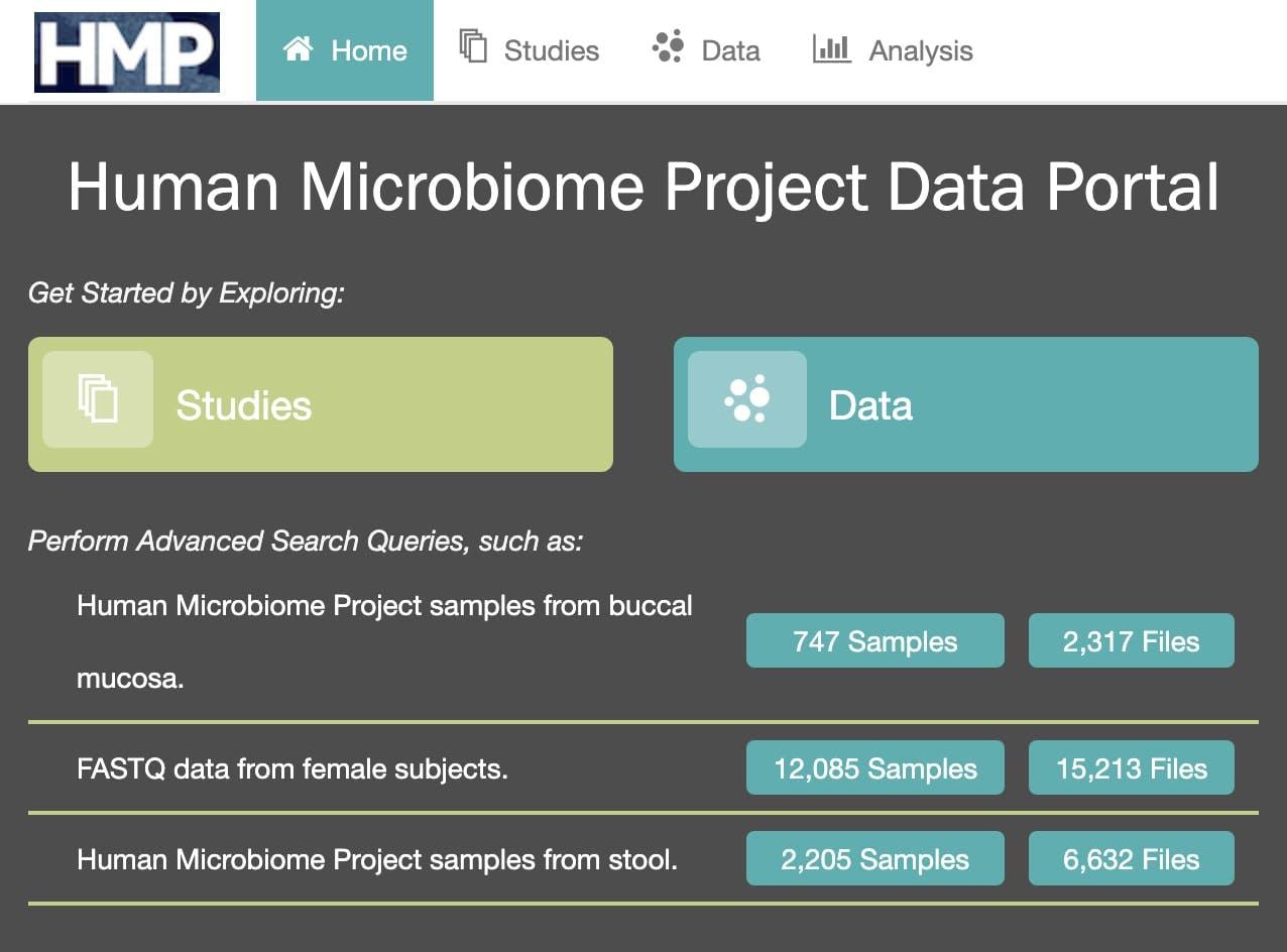 人體微生物組計畫, 資料來源:人體微生物組計劃官網
