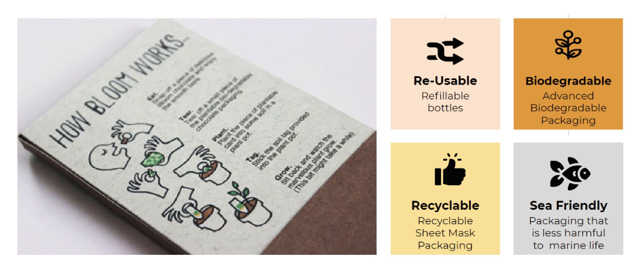 ECO FRIENDY icon at package