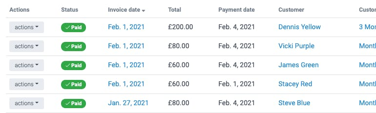 image of the invoices report payments and dates